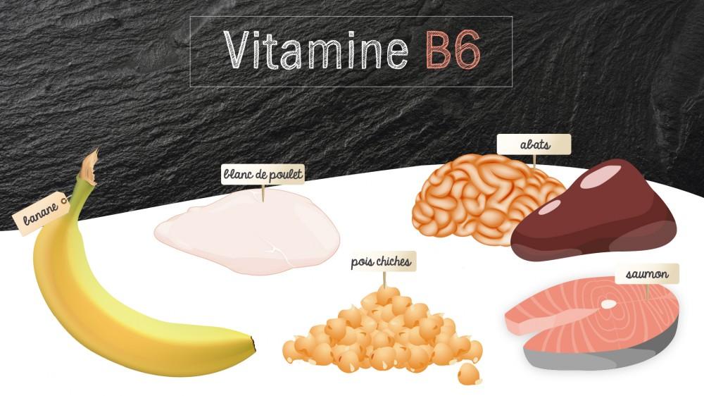 vitamine b6 ou pyridoxine quels sont les aliments riches en vitamine b6 une vid o. Black Bedroom Furniture Sets. Home Design Ideas