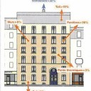 immeuble-haussmannien
